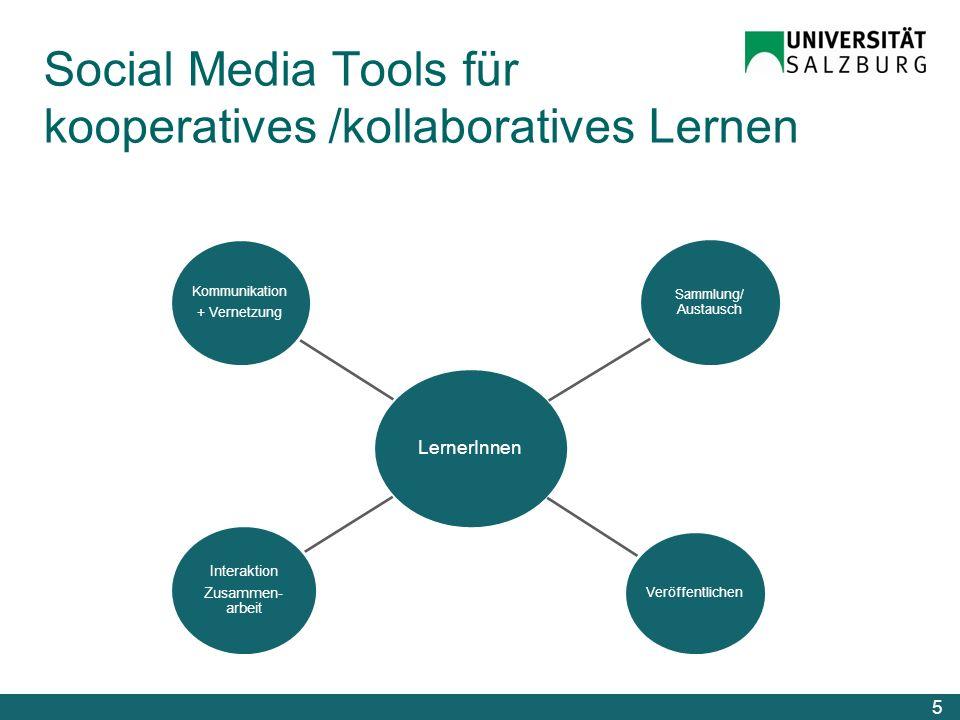 LernerInnen Kommunikation + Vernetzung Sammlung/ Austausch Veröffentlichen Interaktion Zusammen- arbeit Social Media Tools für kooperatives /kollabora