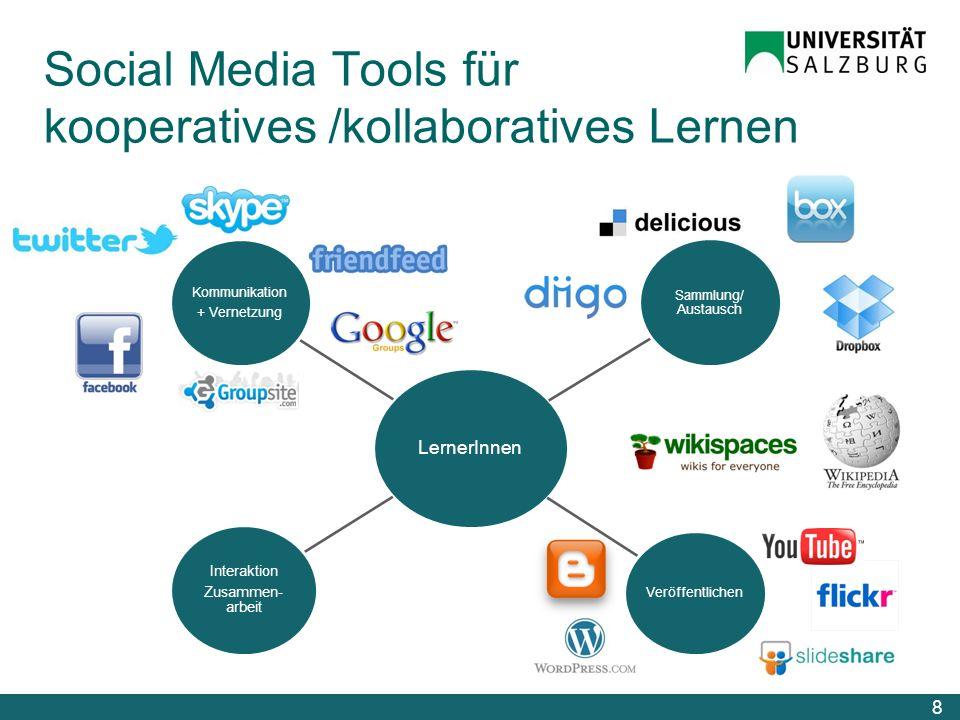 Social Media Tools für kooperatives /kollaboratives Lernen 8 LernerInnen Kommunikation + Vernetzung Sammlung/ Austausch Veröffentlichen Interaktion Zu