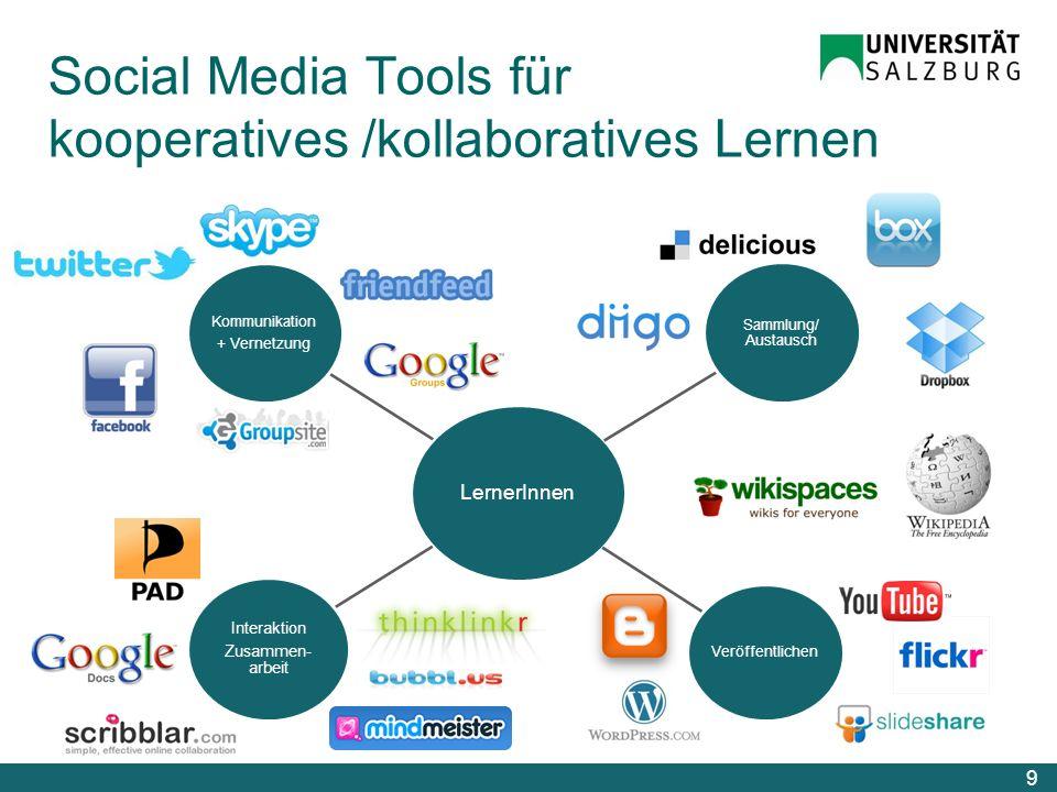 Social Media Tools für kooperatives /kollaboratives Lernen 9 LernerInnen Kommunikation + Vernetzung Sammlung/ Austausch Veröffentlichen Interaktion Zusammen- arbeit
