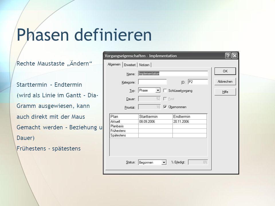 Phasen definieren Rechte Maustaste Ändern Starttermin – Endtermin (wird als Linie im Gantt – Dia- Gramm ausgewiesen, kann auch direkt mit der Maus Gem