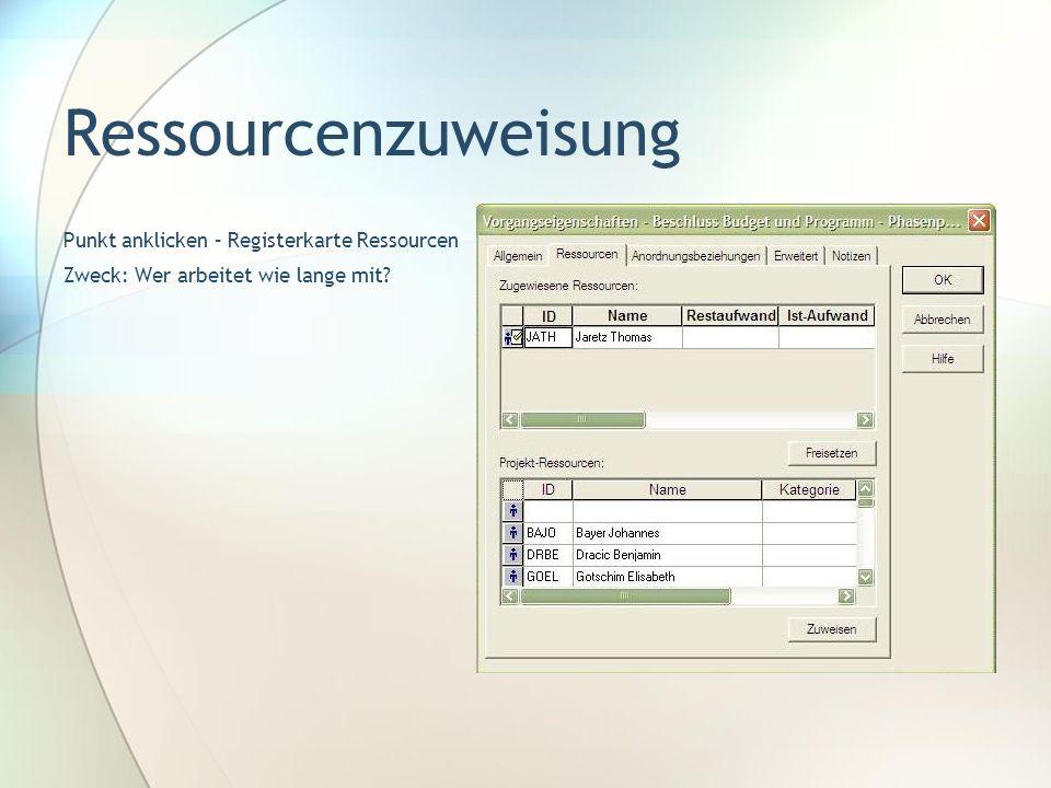Ressourcenzuweisung Punkt anklicken – Registerkarte Ressourcen Zweck: Wer arbeitet wie lange mit?
