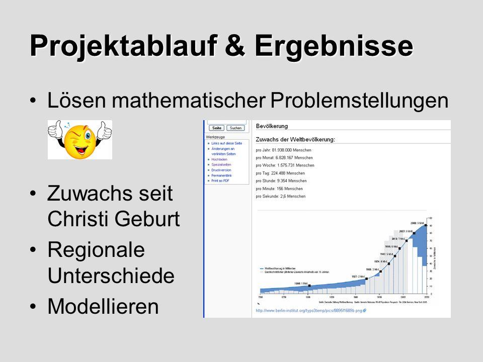 Projektablauf & Ergebnisse Lösen mathematischer Problemstellungen Zuwachs seit Christi Geburt Regionale Unterschiede Modellieren