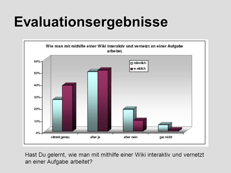 Evaluationsergebnisse Hast Du gelernt, wie man mit mithilfe einer Wiki interaktiv und vernetzt an einer Aufgabe arbeitet?