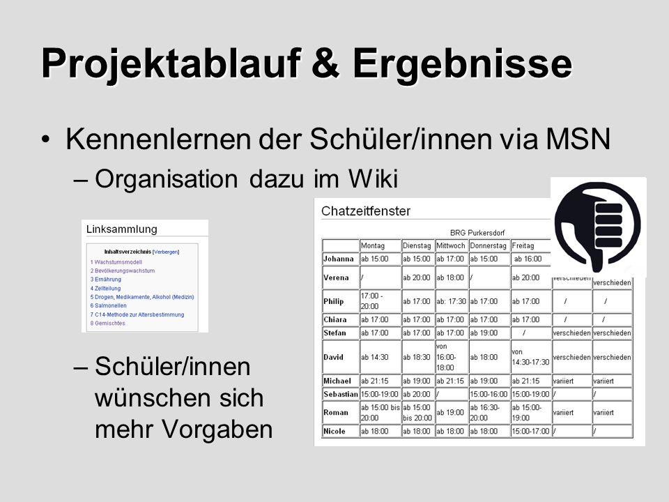 Projektablauf & Ergebnisse Kennenlernen der Schüler/innen via MSN –Organisation dazu im Wiki –Schüler/innen wünschen sich mehr Vorgaben