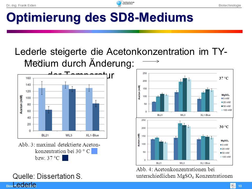 Dr.-Ing. Frank Eiden Biotechnologie Bioverfahrenstechnik: 10 Lederle steigerte die Acetonkonzentration im TY- Medium durch Änderung: der Temperatur Mg
