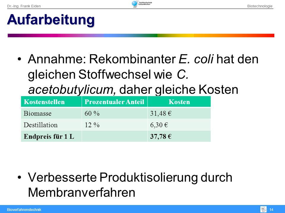 Dr.-Ing. Frank Eiden Biotechnologie Bioverfahrenstechnik: 14 Aufarbeitung Annahme: Rekombinanter E. coli hat den gleichen Stoffwechsel wie C. acetobut