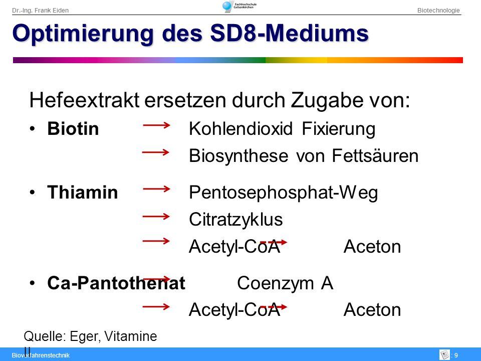 Dr.-Ing. Frank Eiden Biotechnologie Bioverfahrenstechnik: 9 Optimierung des SD8-Mediums Hefeextrakt ersetzen durch Zugabe von: Biotin Kohlendioxid Fix