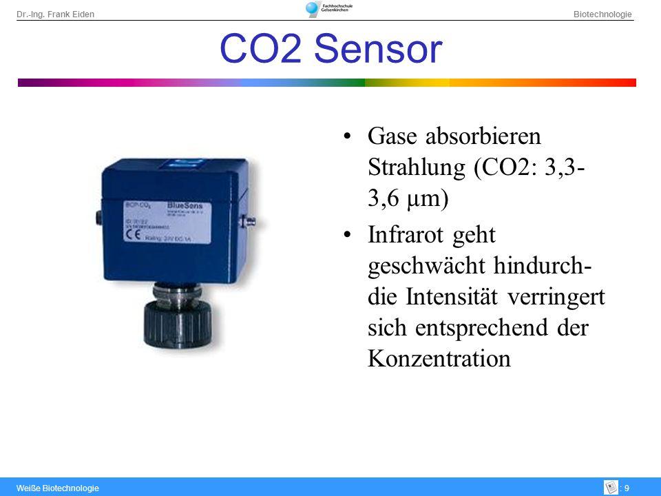 Dr.-Ing. Frank Eiden Biotechnologie Weiße Biotechnologie: 9 CO2 Sensor Gase absorbieren Strahlung (CO2: 3,3- 3,6 µm) Infrarot geht geschwächt hindurch