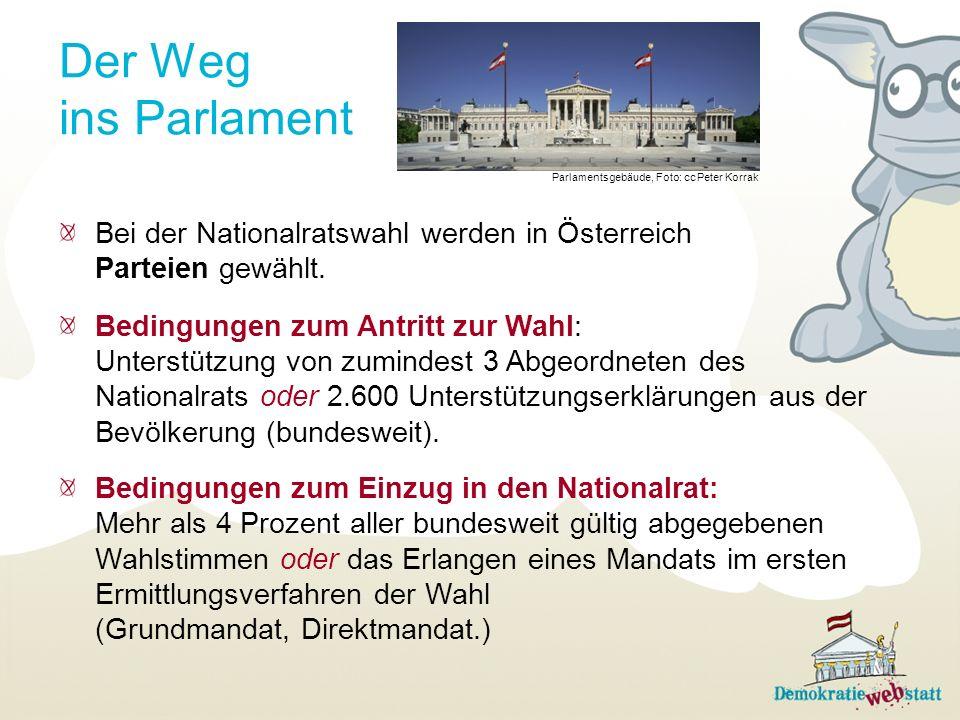 Der Weg ins Parlament Bei der Nationalratswahl werden in Österreich Parteien gewählt. Bedingungen zum Antritt zur Wahl: Unterstützung von zumindest 3