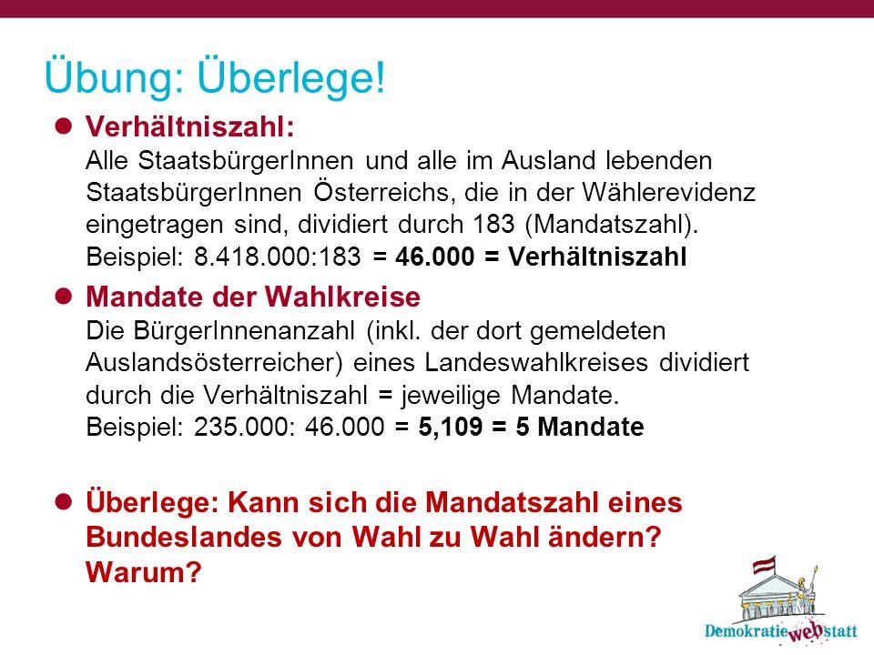 Übung: Überlege! Verhältniszahl: Alle StaatsbürgerInnen und alle im Ausland lebenden StaatsbürgerInnen Österreichs, die in der Wählerevidenz eingetrag