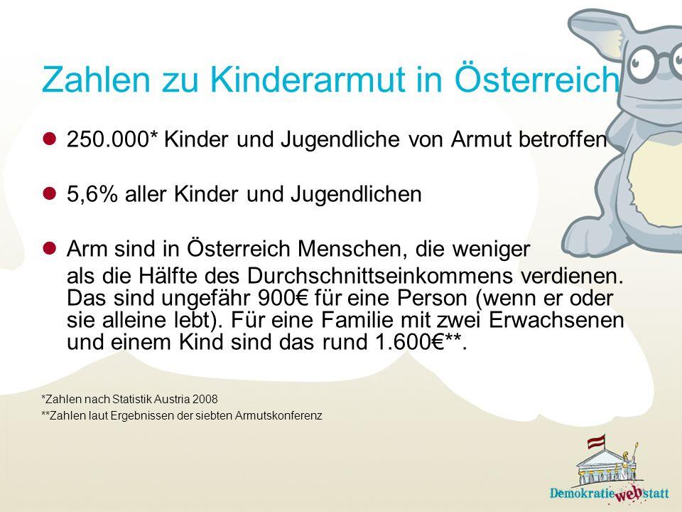 Zahlen zu Kinderarmut in Österreich 250.000* Kinder und Jugendliche von Armut betroffen 5,6% aller Kinder und Jugendlichen Arm sind in Österreich Mens