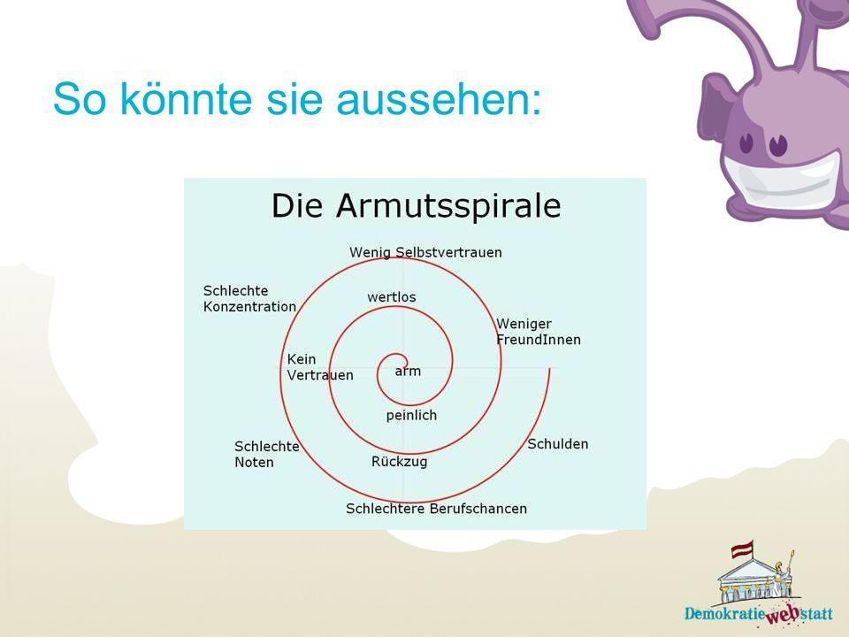 Zahlen zu Kinderarmut in Österreich 250.000* Kinder und Jugendliche von Armut betroffen 5,6% aller Kinder und Jugendlichen Arm sind in Österreich Menschen, die weniger als die Hälfte des Durchschnittseinkommens verdienen.