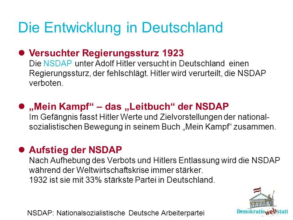 Versuchter Regierungssturz 1923 Die unter Adolf Hitler versucht in Deutschland einen Regierungssturz, der fehlschlägt. Hitler wird verurteilt, die NSD