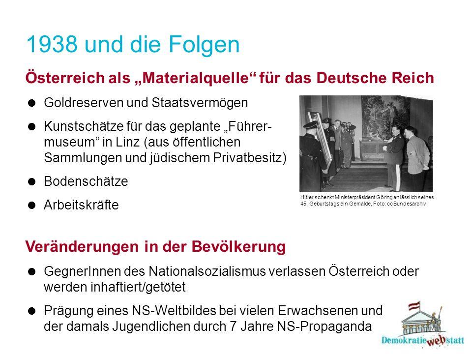 Österreich als Materialquelle für das Deutsche Reich Goldreserven und Staatsvermögen Kunstschätze für das geplante Führer- museum in Linz (aus öffentl