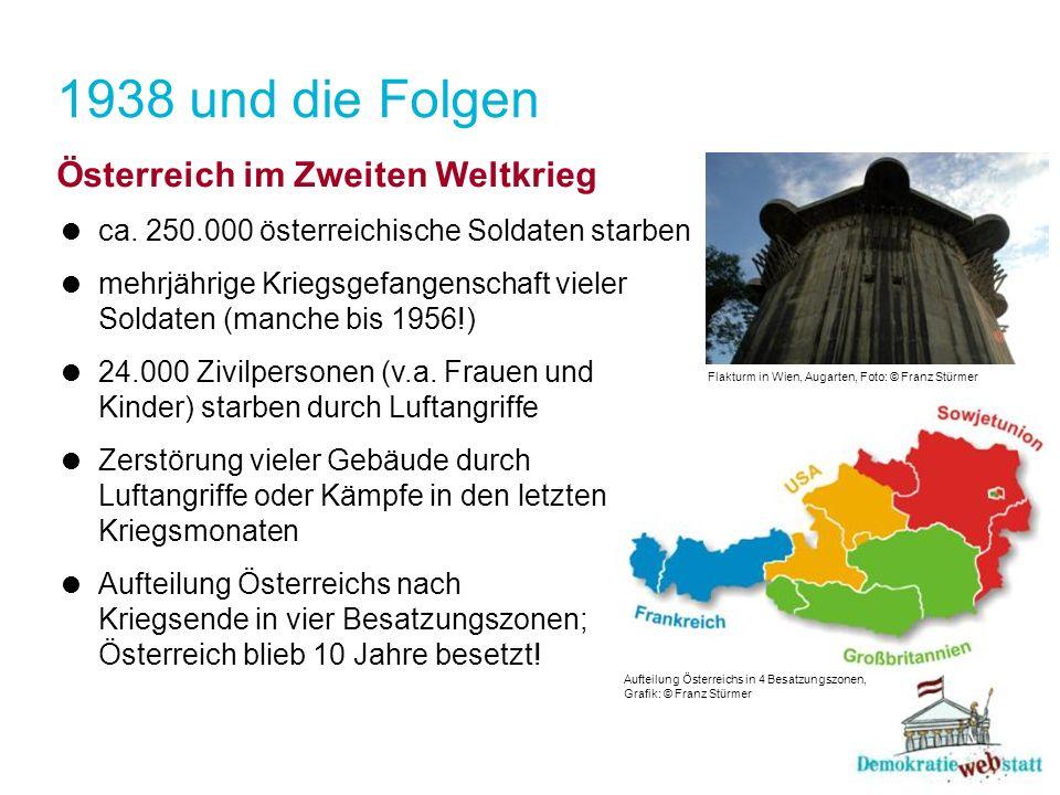 1938 und die Folgen Österreich im Zweiten Weltkrieg ca. 250.000 österreichische Soldaten starben mehrjährige Kriegsgefangenschaft vieler Soldaten (man