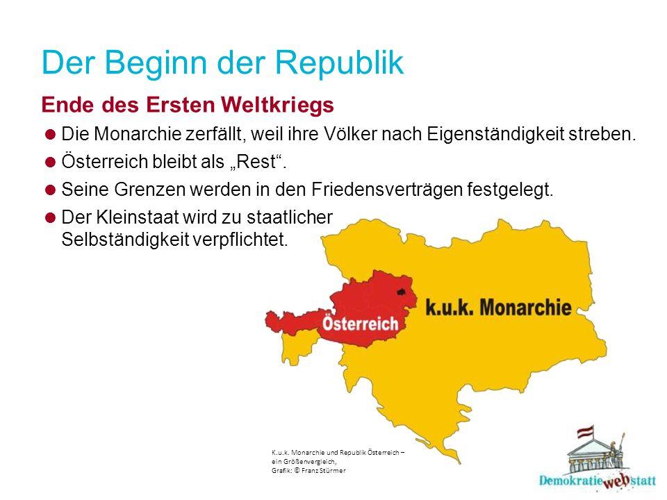 Der Beginn der Republik Ende des Ersten Weltkriegs Die Monarchie zerfällt, weil ihre Völker nach Eigenständigkeit streben. Österreich bleibt als Rest.
