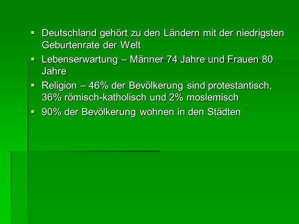 Deutschland gehört zu den Ländern mit der niedrigsten Geburtenrate der Welt Deutschland gehört zu den Ländern mit der niedrigsten Geburtenrate der Wel