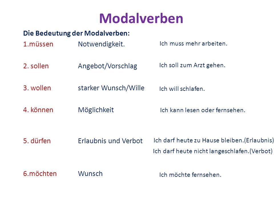 Modalverben Die Bedeutung der Modalverben: 1.müssen Notwendigkeit. 2. sollen Angebot/Vorschlag 3. wollen starker Wunsch/Wille 4. könnenMöglichkeit 5.