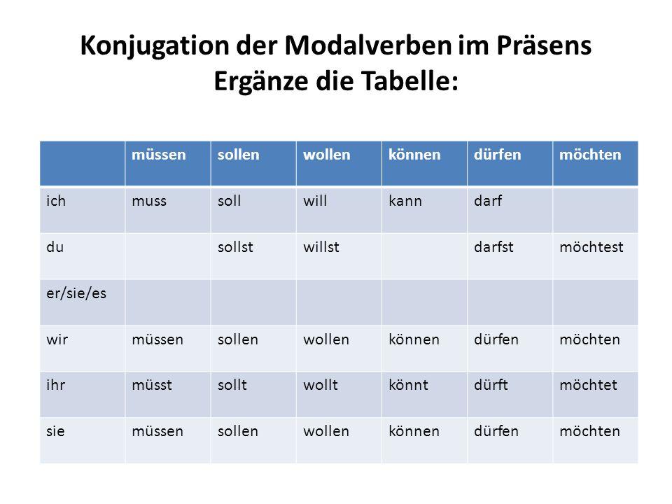 Konjugation der Modalverben im Präsens Ergänze die Tabelle: müssensollenwollenkönnendürfenmöchten ichmusssollwillkanndarf dusollstwillstdarfstmöchtest