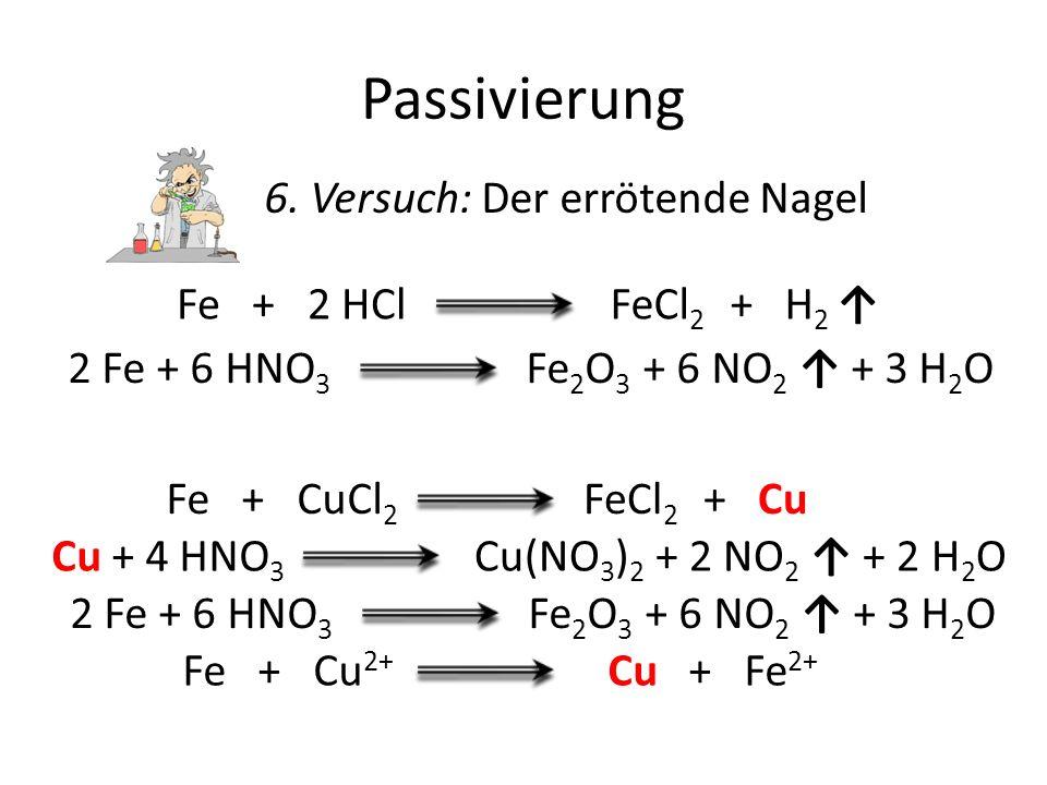 Passivierung 6. Versuch: Der errötende Nagel Fe + 2 HClFeCl 2 + H 2 2 Fe + 6 HNO 3 Fe 2 O 3 + 6 NO 2 + 3 H 2 O Fe + CuCl 2 FeCl 2 + Cu Cu + 4 HNO 3 Cu