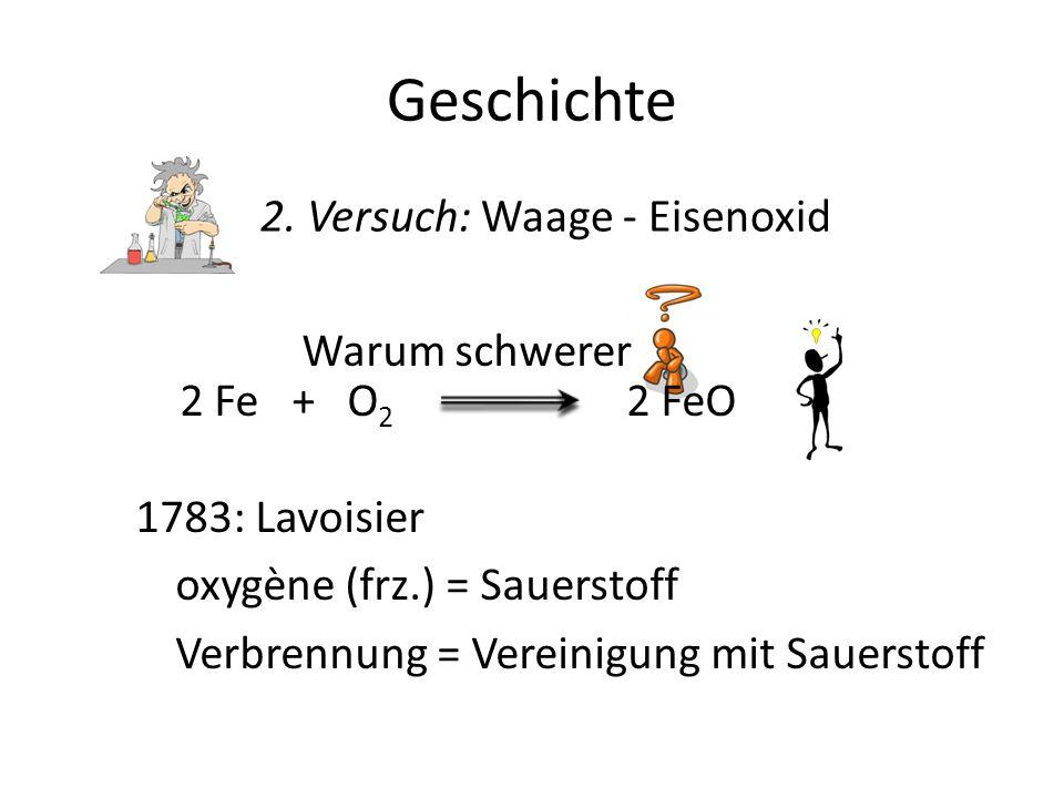 Geschichte 1783: Lavoisier oxygène (frz.) = Sauerstoff Verbrennung = Vereinigung mit Sauerstoff 2. Versuch: Waage - Eisenoxid Warum schwerer 2 Fe + O