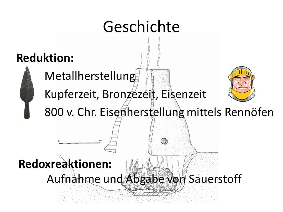 Geschichte Reduktion: Metallherstellung Kupferzeit, Bronzezeit, Eisenzeit 800 v. Chr. Eisenherstellung mittels Rennöfen Redoxreaktionen: Aufnahme und