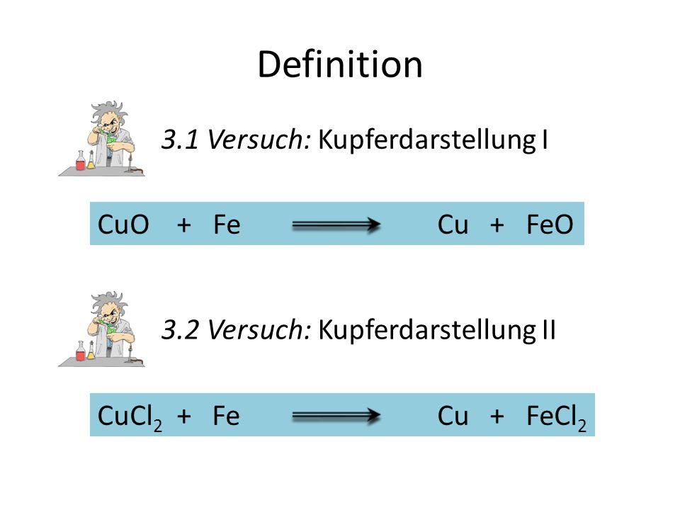 Definition 3.1 Versuch: Kupferdarstellung I CuO + Fe Cu + FeO 3.2 Versuch: Kupferdarstellung II CuCl 2 + Fe Cu + FeCl 2