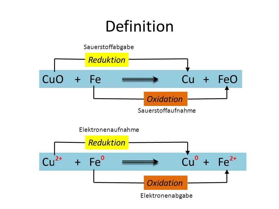 CuO + Fe Cu + FeO CuCl 2 + Fe Cu + FeCl 2 Definition 2+ 00 Sauerstoffabgabe Reduktion Oxidation Reduktion Sauerstoffaufnahme Oxidation Elektronenaufna