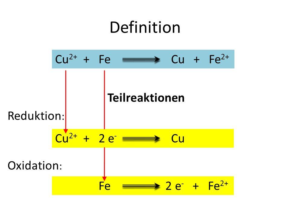 Definition Teilreaktionen Reduktion : Oxidation : Cu 2+ + 2 e - CuCu 2+ + FeCu + Fe 2+ Fe 2 e - + Fe 2+