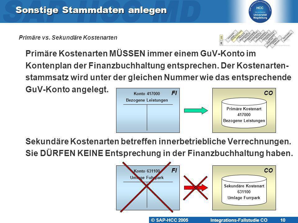© SAP-HCC 2005 Integrations-Fallstudie CO 10 Sonstige Stammdaten anlegen Primäre vs. Sekundäre Kostenarten Primäre Kostenarten MÜSSEN immer einem GuV-
