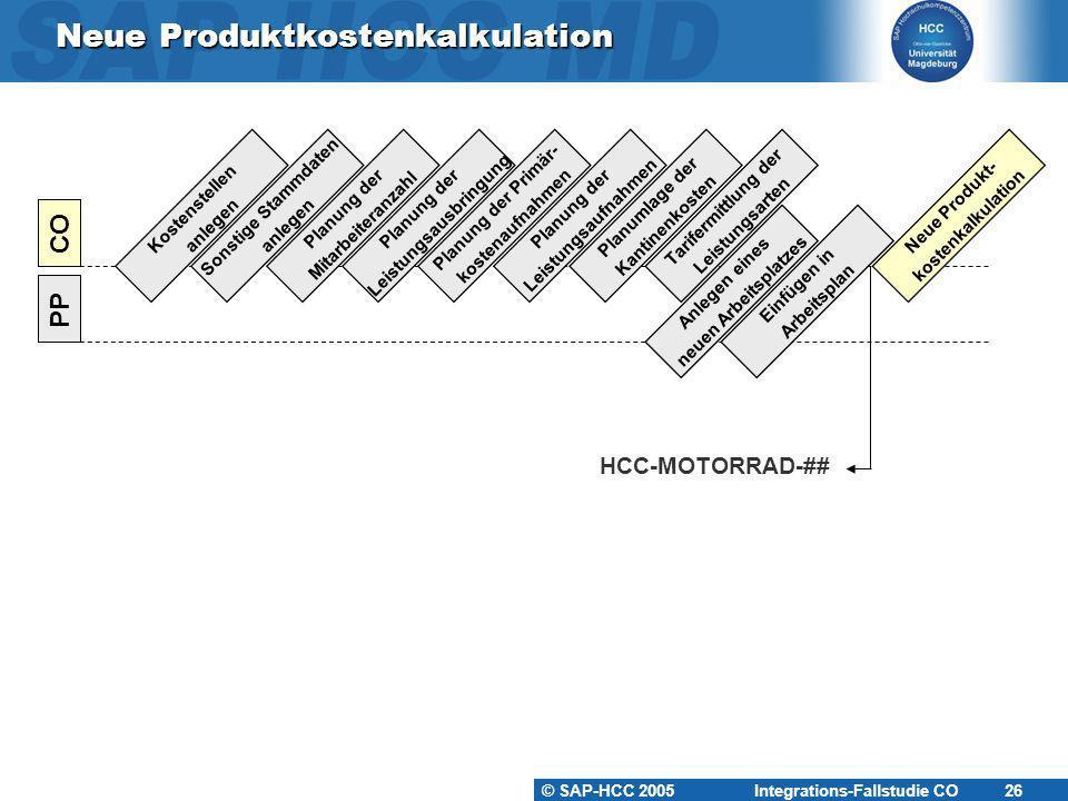 © SAP-HCC 2005 Integrations-Fallstudie CO 26 Neue Produktkostenkalkulation Kostenstellen anlegen PP CO Sonstige Stammdaten anlegen Planung der Mitarbe