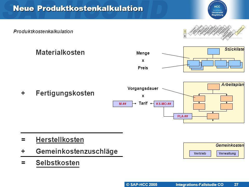 © SAP-HCC 2005 Integrations-Fallstudie CO 27 Neue Produktkostenkalkulation Produktkostenkalkulation Materialkosten + Fertigungskosten =Herstellkosten