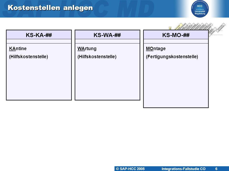 © SAP-HCC 2005 Integrations-Fallstudie CO 6 KS-KA-## KAntine (Hilfskostenstelle) KS-WA-## WArtung (Hilfskostenstelle) KS-MO-## MOntage (Fertigungskost