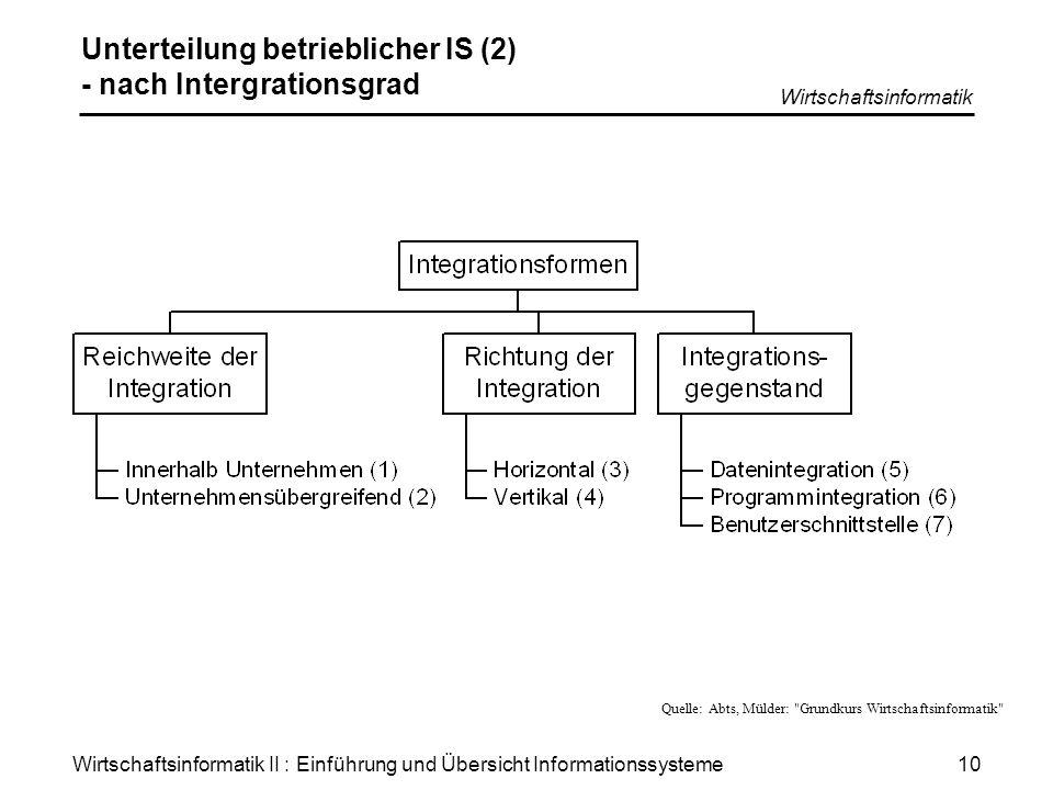 Wirtschaftsinformatik II : Einführung und Übersicht Informationssysteme Wirtschaftsinformatik 10 Unterteilung betrieblicher IS (2) - nach Intergration
