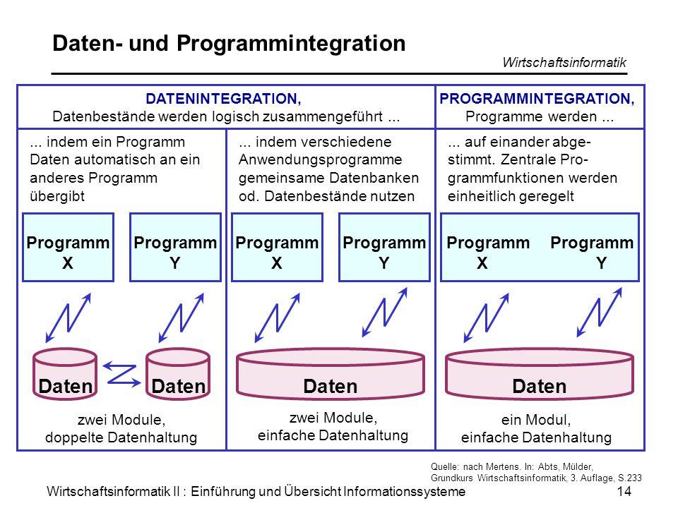 Wirtschaftsinformatik II : Einführung und Übersicht Informationssysteme Wirtschaftsinformatik 14 Daten- und Programmintegration Programm Y Daten zwei