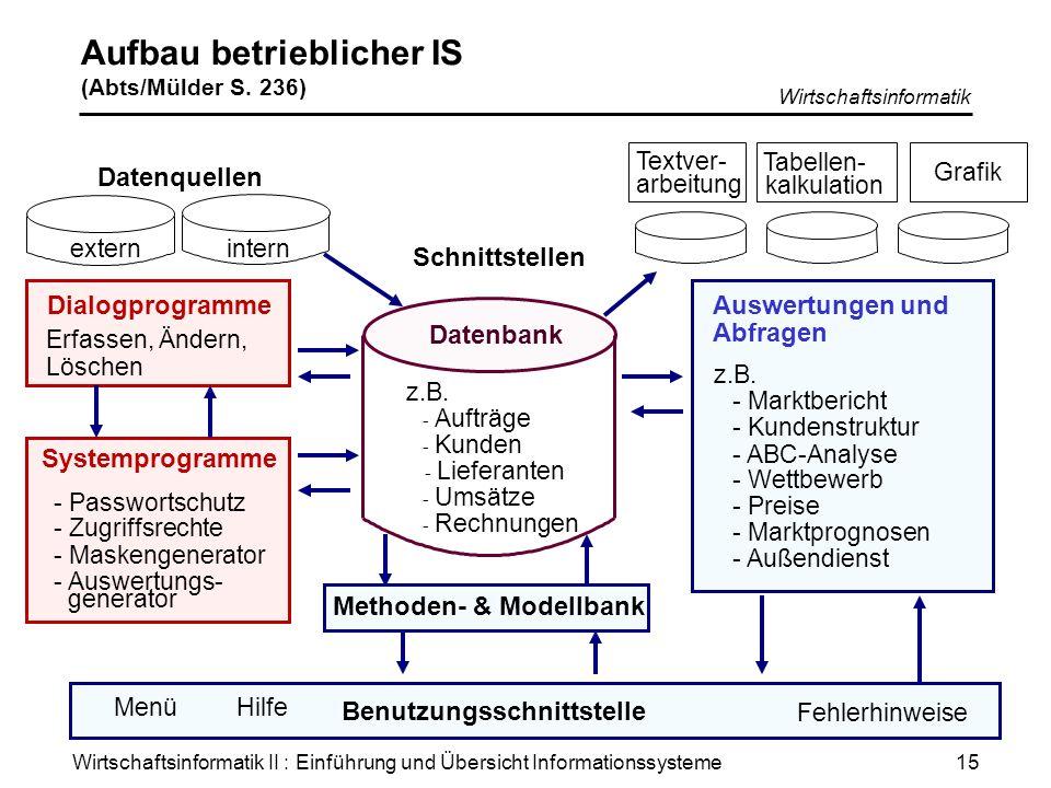 Wirtschaftsinformatik II : Einführung und Übersicht Informationssysteme Wirtschaftsinformatik 15 Aufbau betrieblicher IS (Abts/Mülder S. 236) externin