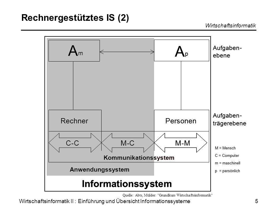 Wirtschaftsinformatik II : Einführung und Übersicht Informationssysteme Wirtschaftsinformatik 5 Rechnergestütztes IS (2) Quelle: Abts, Mülder: