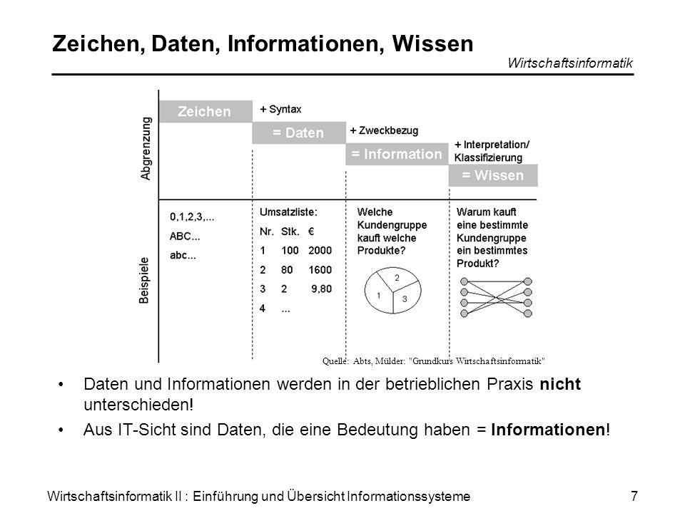Wirtschaftsinformatik II : Einführung und Übersicht Informationssysteme Wirtschaftsinformatik 7 Zeichen, Daten, Informationen, Wissen Daten und Inform
