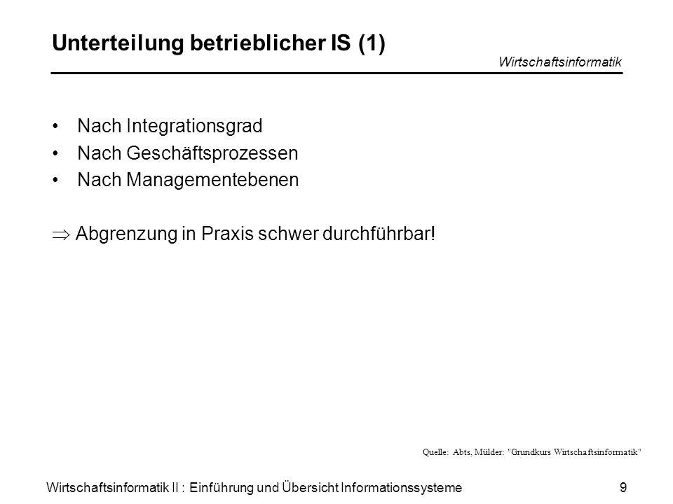 Wirtschaftsinformatik II : Einführung und Übersicht Informationssysteme Wirtschaftsinformatik 10 Unterteilung betrieblicher IS (2) - nach Intergrationsgrad Quelle: Abts, Mülder: Grundkurs Wirtschaftsinformatik