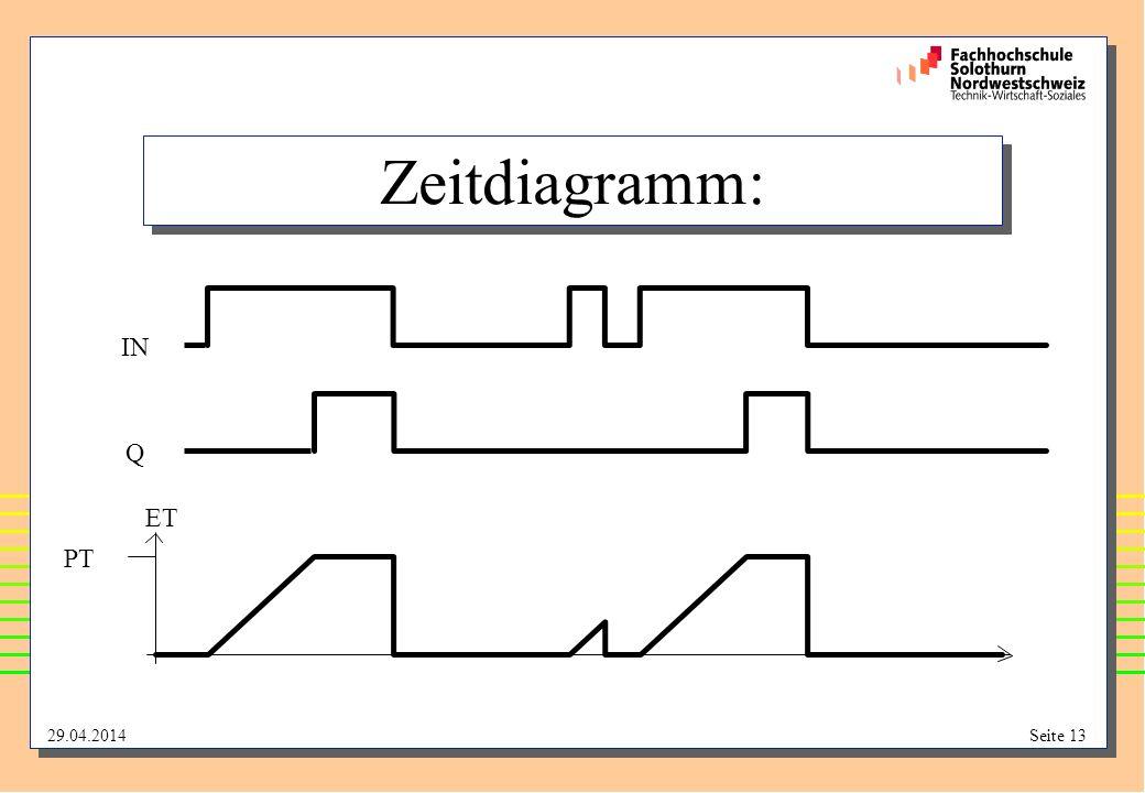 29.04.2014Seite 13 Zeitdiagramm: PT ET Q IN