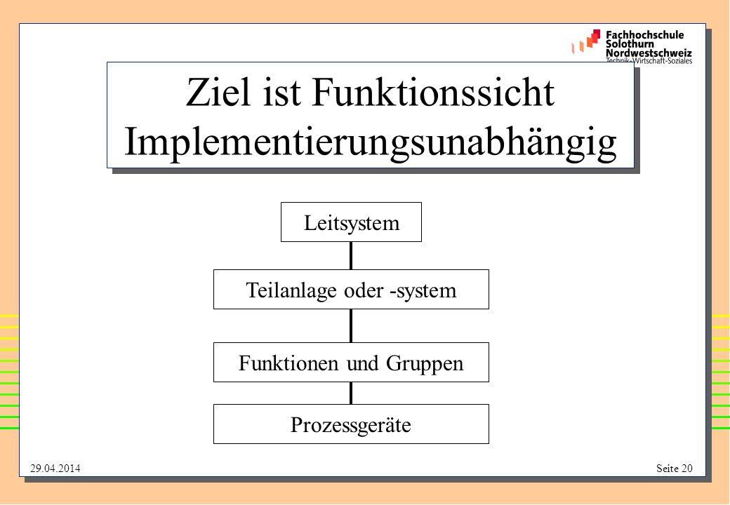 29.04.2014Seite 20 Ziel ist Funktionssicht Implementierungsunabhängig Leitsystem Teilanlage oder -system Funktionen und Gruppen Prozessgeräte