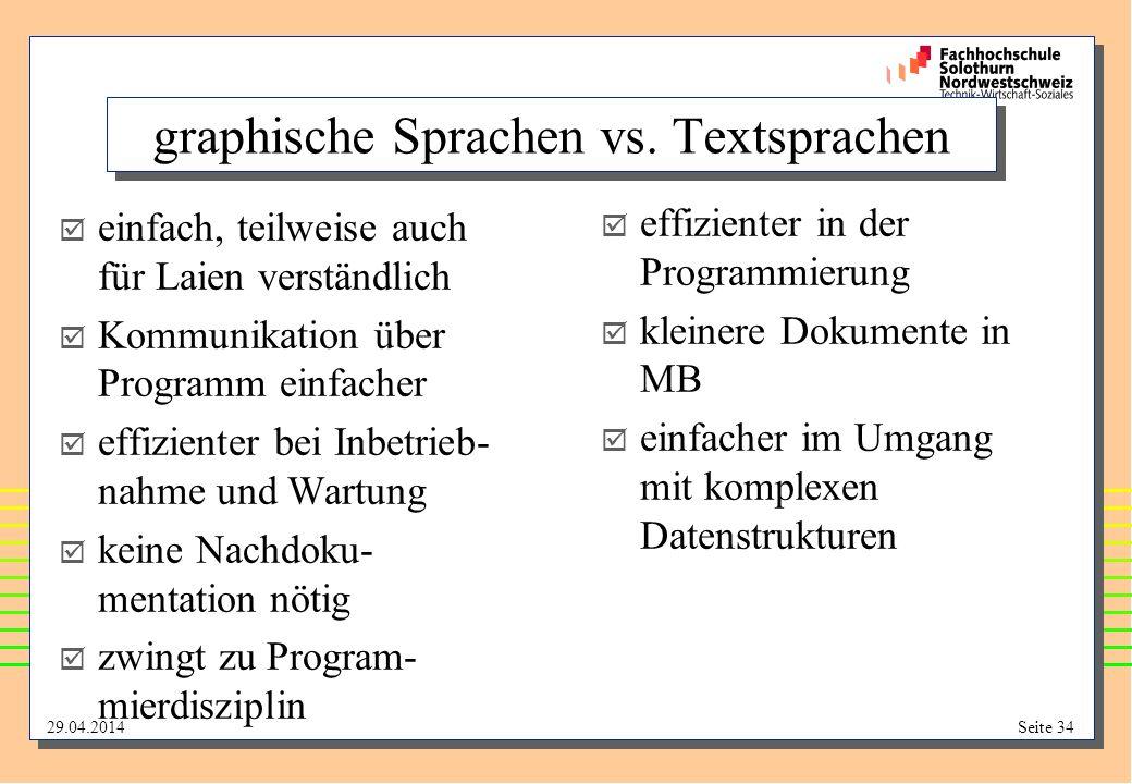 29.04.2014Seite 34 graphische Sprachen vs.