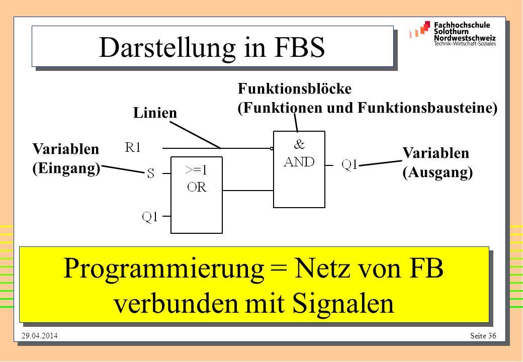 29.04.2014Seite 36 Darstellung in FBS Programmierung = Netz von FB verbunden mit Signalen Variablen (Eingang) Variablen (Ausgang) Linien Funktionsblöcke (Funktionen und Funktionsbausteine)