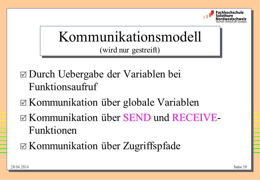 29.04.2014Seite 59 Kommunikationsmodell (wird nur gestreift) Durch Uebergabe der Variablen bei Funktionsaufruf Kommunikation über globale Variablen Kommunikation über SEND und RECEIVE- Funktionen Kommunikation über Zugriffspfade