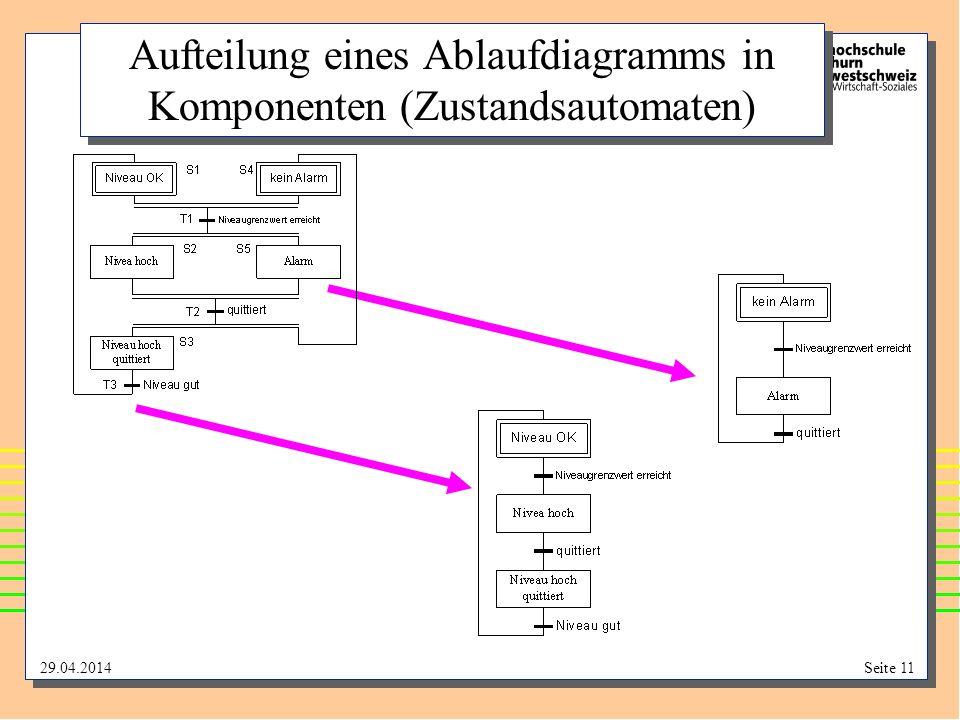 29.04.2014Seite 11 Aufteilung eines Ablaufdiagramms in Komponenten (Zustandsautomaten)