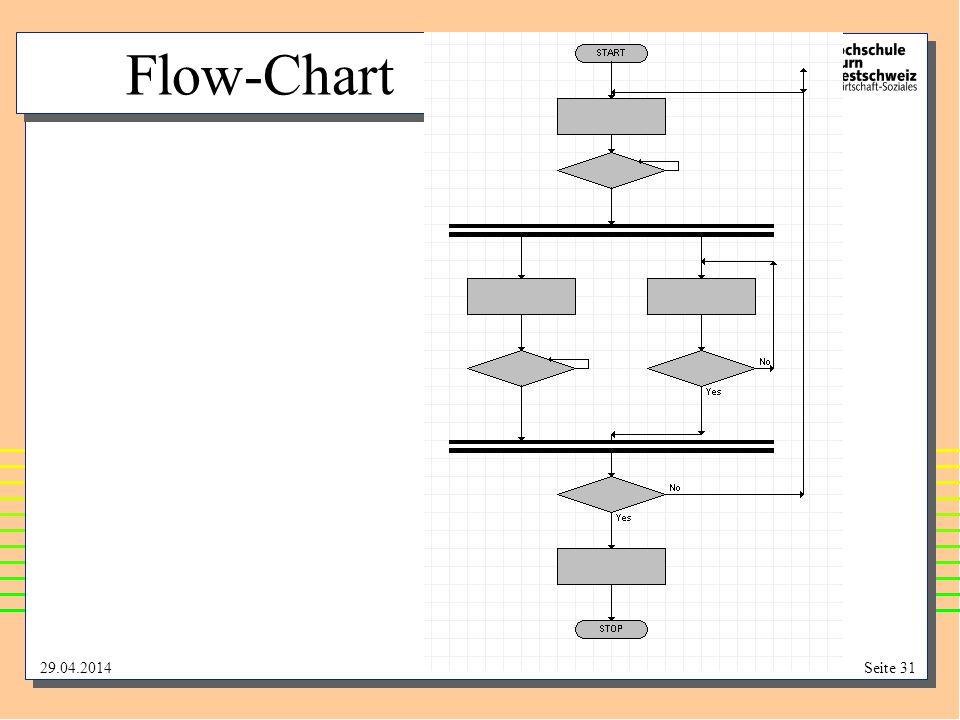 29.04.2014Seite 31 Flow-Chart