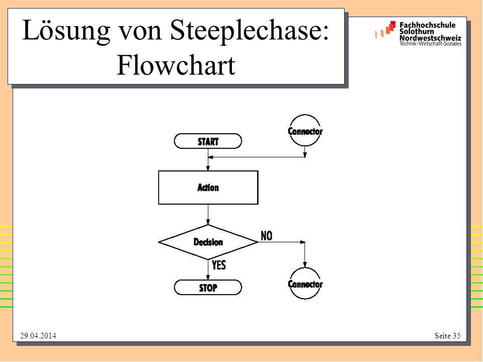 29.04.2014Seite 35 Lösung von Steeplechase: Flowchart
