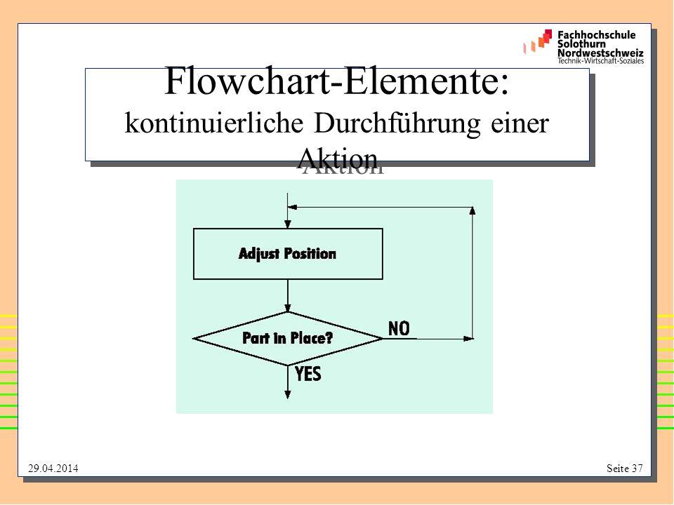 29.04.2014Seite 37 Flowchart-Elemente: kontinuierliche Durchführung einer Aktion