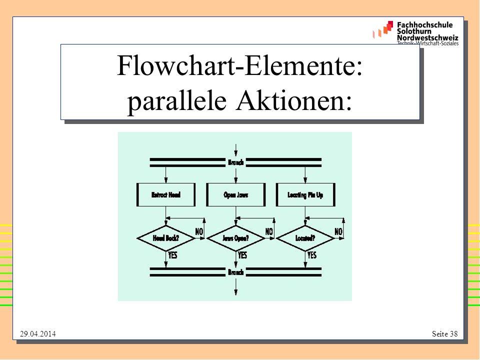 29.04.2014Seite 38 Flowchart-Elemente: parallele Aktionen: