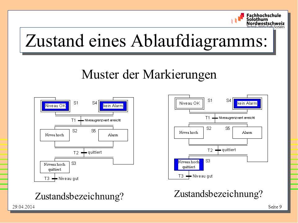 29.04.2014Seite 10 Ein Ablaufdiagramm mit immer nur einer Markierung ist ein Zustandsautomat Einzige Markierung gibt den Zustand des Systems an Zustandsnamen = Schrittnamen